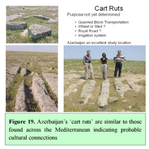 cart ruts Azerbaijan tracks ancient road ways transport
