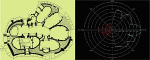 malta temples antenna electromagnetic energy pattern diagram